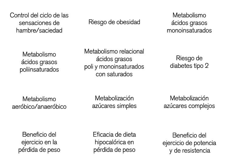 factores_estudio_genetico